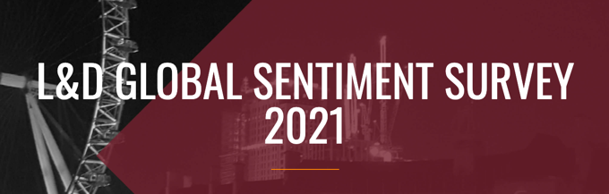 Logo: L&D Global Sentiment Survey 2021.